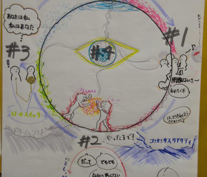 葛藤解決ワークにおける4つのフェーズ理論について(4 Phase Conflict Work)